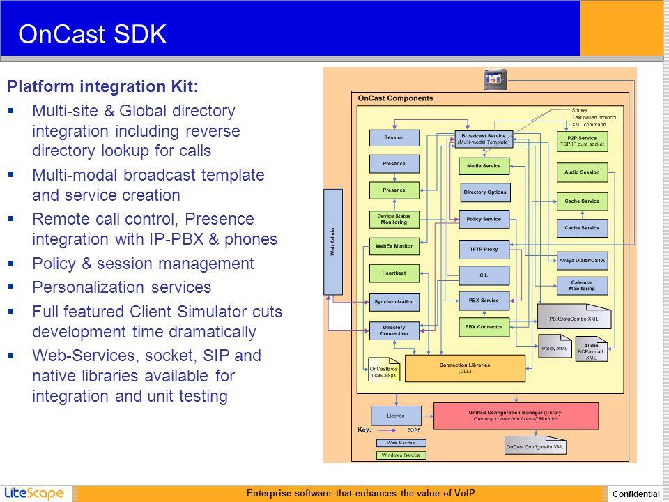 Enterprise software that enhances the value of VoIP Confidential OnCast SDK Platform integration Kit:  Multi-site & Global directory integration incl