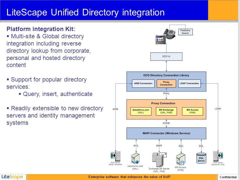 Enterprise software that enhances the value of VoIP Confidential LiteScape Unified Directory integration Platform integration Kit:  Multi-site & Glob