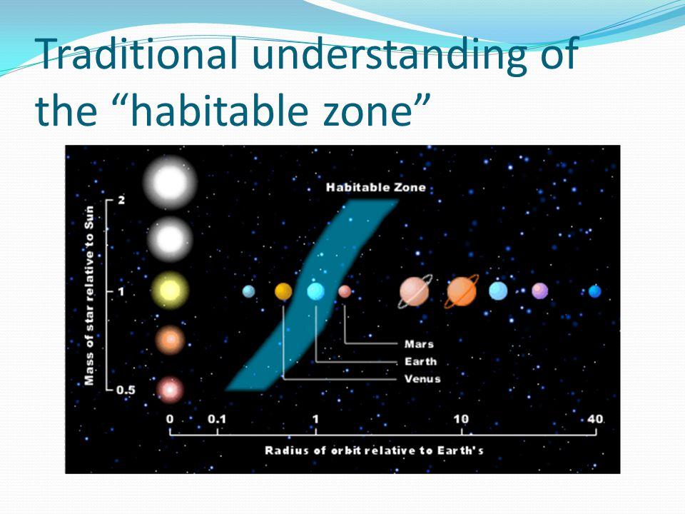 "Traditional understanding of the ""habitable zone"""