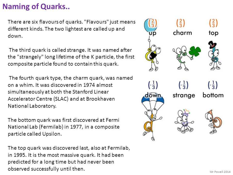 Mr Powell 2014 Naming of Quarks.. There are six flavours of quarks.