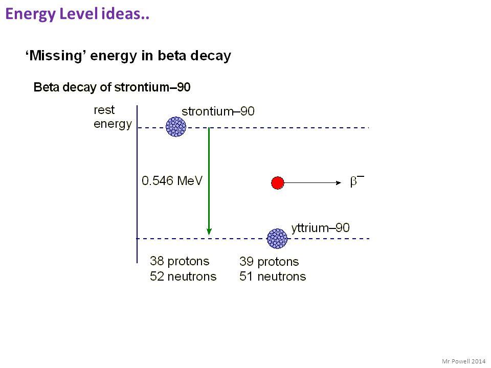 Mr Powell 2014 Energy Level ideas..