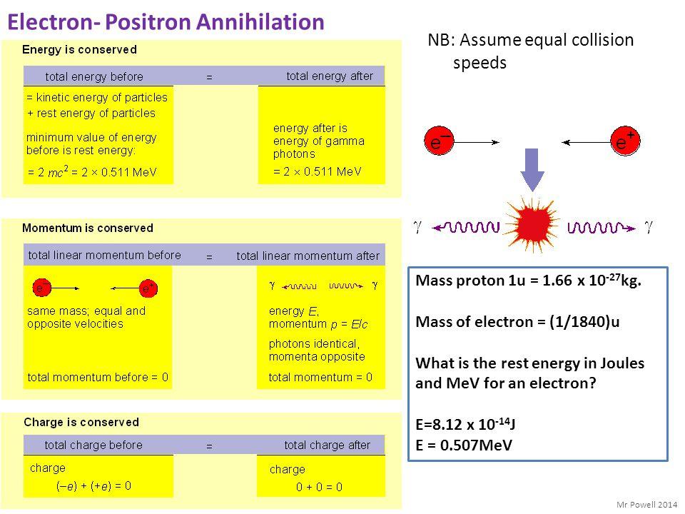 Mr Powell 2014 Electron- Positron Annihilation NB: Assume equal collision speeds Mass proton 1u = 1.66 x 10 -27 kg. Mass of electron = (1/1840)u What