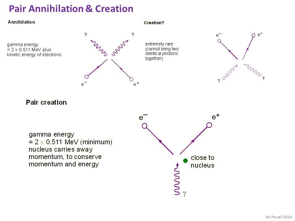 Mr Powell 2014 Pair Annihilation & Creation