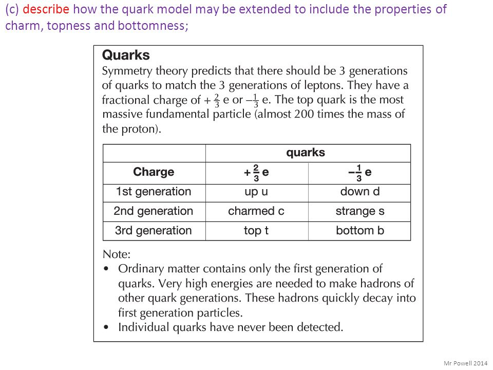 Mr Powell 2014 (c) describe how the quark model may be extended to include the properties of charm, topness and bottomness;