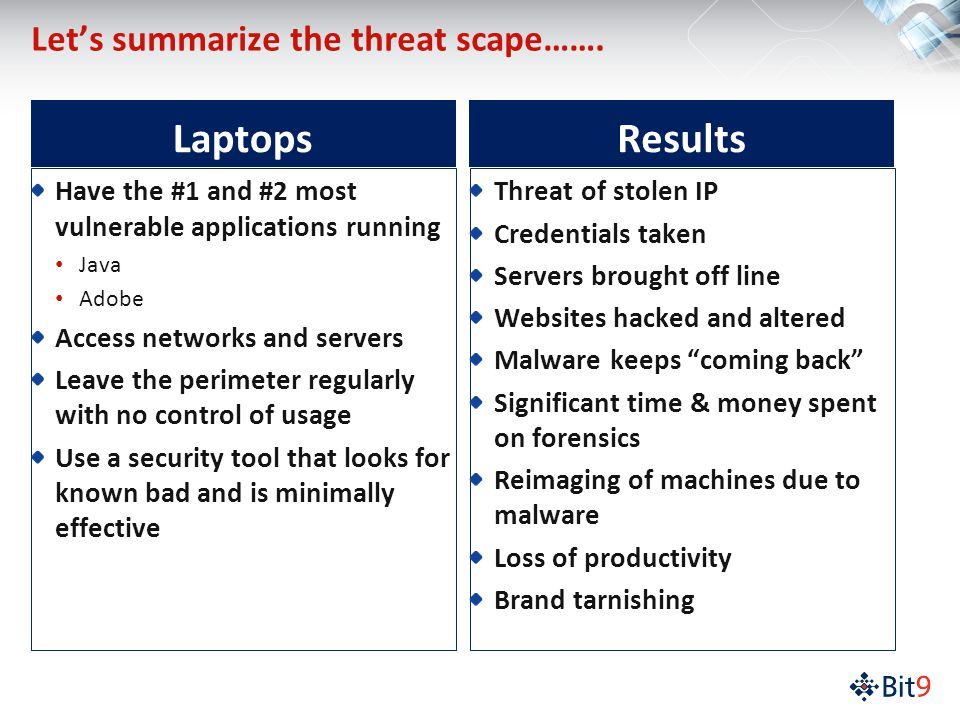 LaptopsResults Let's summarize the threat scape…….