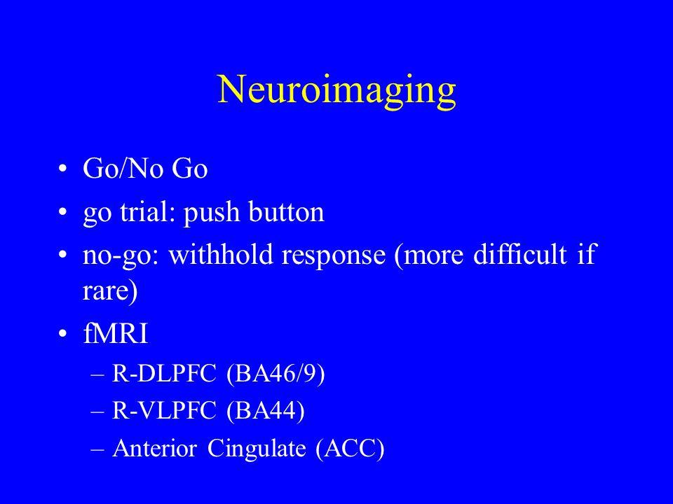 Neuroimaging Go/No Go go trial: push button no-go: withhold response (more difficult if rare) fMRI –R-DLPFC (BA46/9) –R-VLPFC (BA44) –Anterior Cingulate (ACC)