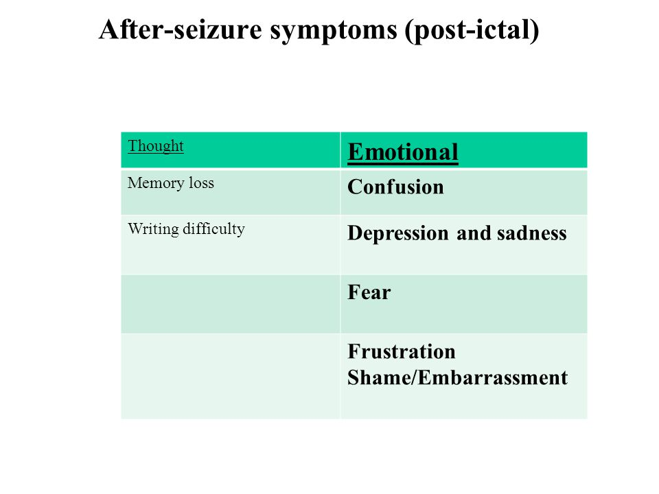 TLE/ Inter-ictal changes  (time between seizures)  A distinct syndrome of inter-ictal behavior changes occurs in many patients with temporal lobe epilepsy.