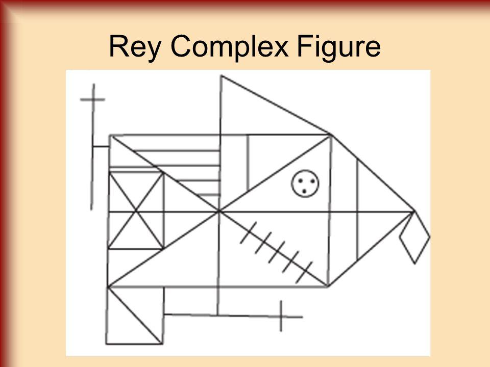 Rey Complex Figure