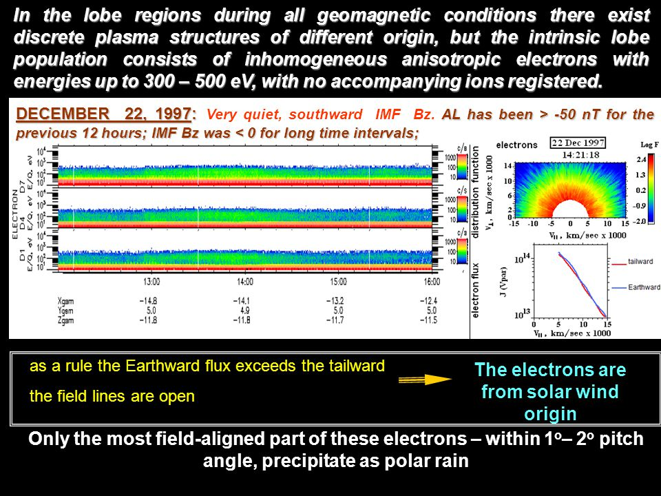 In the lobe regions during all geomagnetic conditions there exist discrete plasma structures of different origin, but the intrinsic lobe population consists of inhomogeneous anisotropic electrons with energies up to 300 – 500 eV, with no accompanying ions registered.