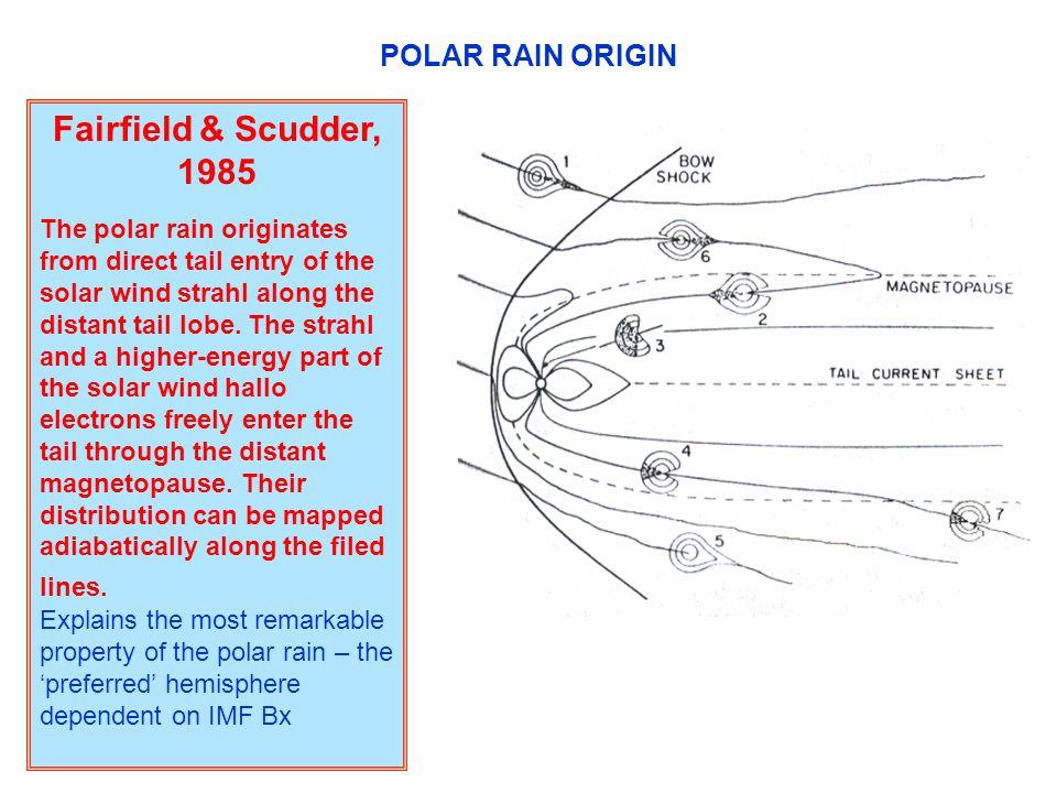 POLAR RAIN ORIGIN Fairfield & Scudder, 1985 The polar rain originates from direct tail entry of the solar wind strahl along the distant tail lobe.