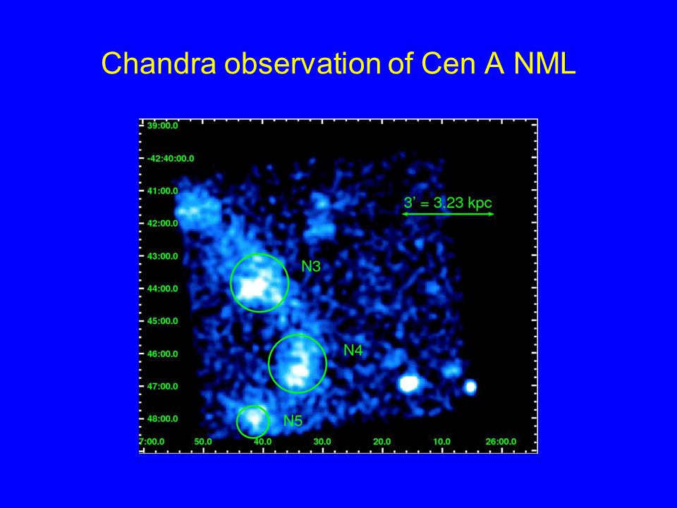 Chandra observation of Cen A NML