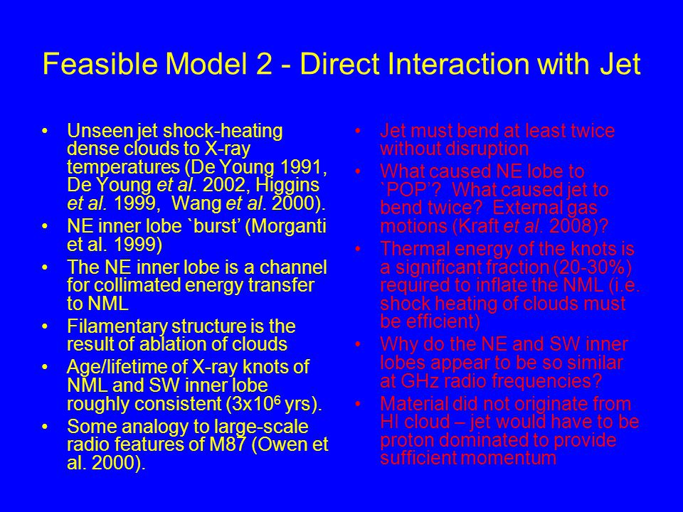 Feasible Model 2 - Direct Interaction with Jet Unseen jet shock-heating dense clouds to X-ray temperatures (De Young 1991, De Young et al.