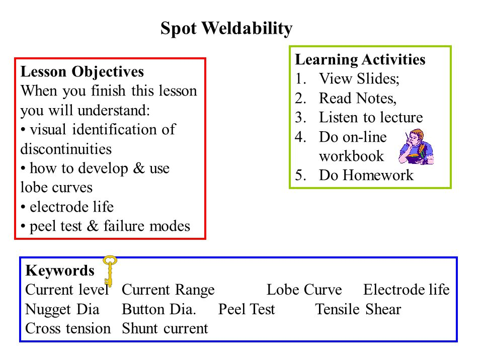 Spot Weldability Lesson Objectives When you finish this lesson you will understand: visual identification of discontinuities how to develop & use lobe
