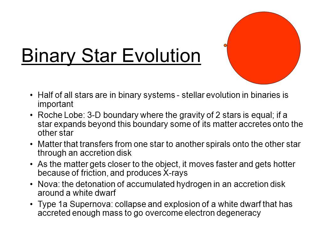 Binary Star Evolution Half of all stars are in binary systems - stellar evolution in binaries is important Roche Lobe: 3-D boundary where the gravity