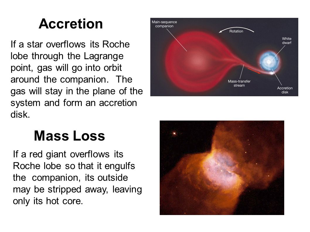 Accretion If a star overflows its Roche lobe through the Lagrange point, gas will go into orbit around the companion. The gas will stay in the plane o