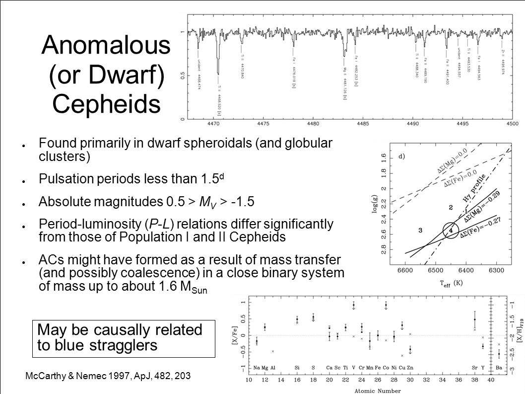 Anomalous (or Dwarf) Cepheids May be causally related to blue stragglers ● Found primarily in dwarf spheroidals (and globular clusters) ● Pulsation pe