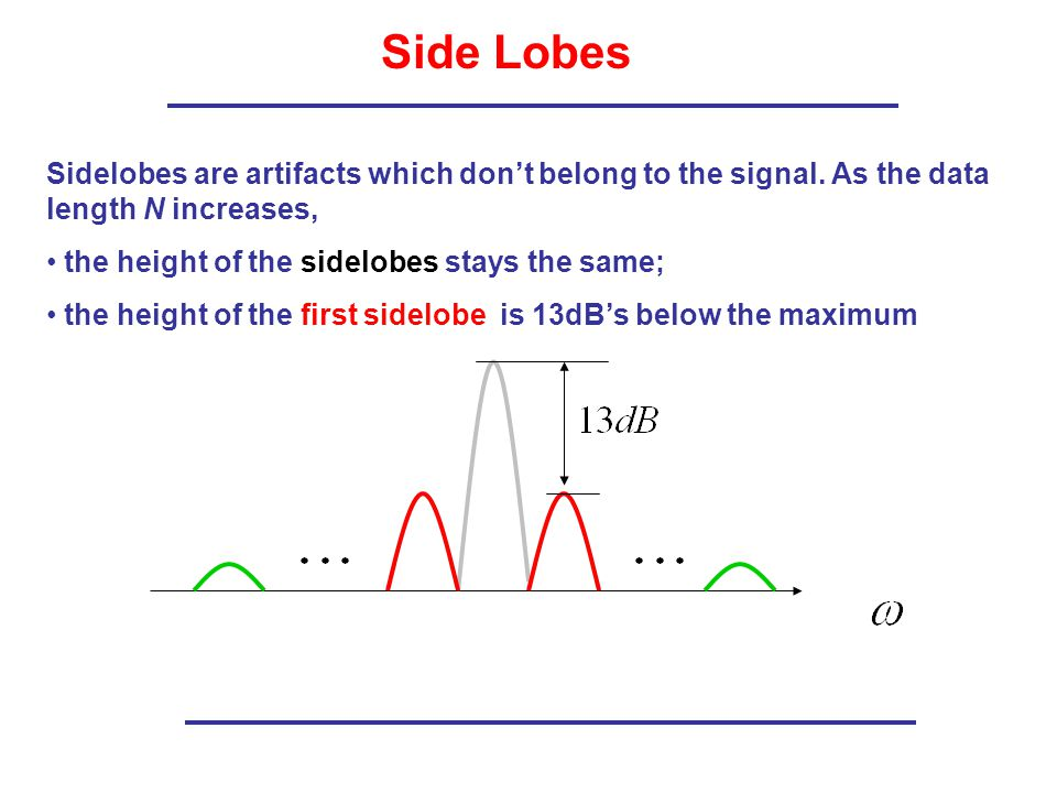 Side Lobes Sidelobes are artifacts which don't belong to the signal.