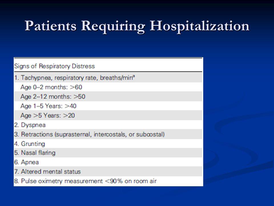 Patients Requiring Hospitalization