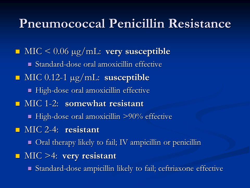 Pneumococcal Penicillin Resistance MIC < 0.06 µg/mL: very susceptible MIC < 0.06 µg/mL: very susceptible Standard-dose oral amoxicillin effective Stan