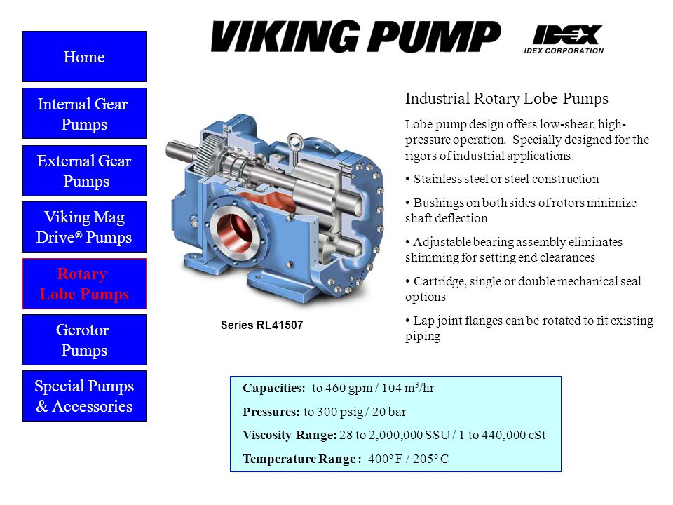 Industrial Rotary Lobe External Gear Pumps Viking Mag Drive ® Pumps Gerotor Pumps Home Rotary Lobe Pumps Special Pumps & Accessories Capacities: to 46