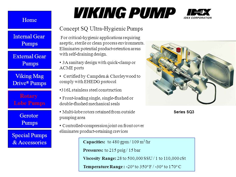 Concept SQ Ultra Hygienic External Gear Pumps Viking Mag Drive ® Pumps Gerotor Pumps Home Rotary Lobe Pumps Special Pumps & Accessories Capacities: to