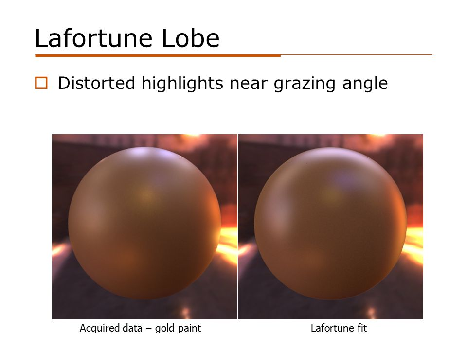 Lafortune Lobe  Distorted highlights near grazing angle Acquired data – gold paintLafortune fit