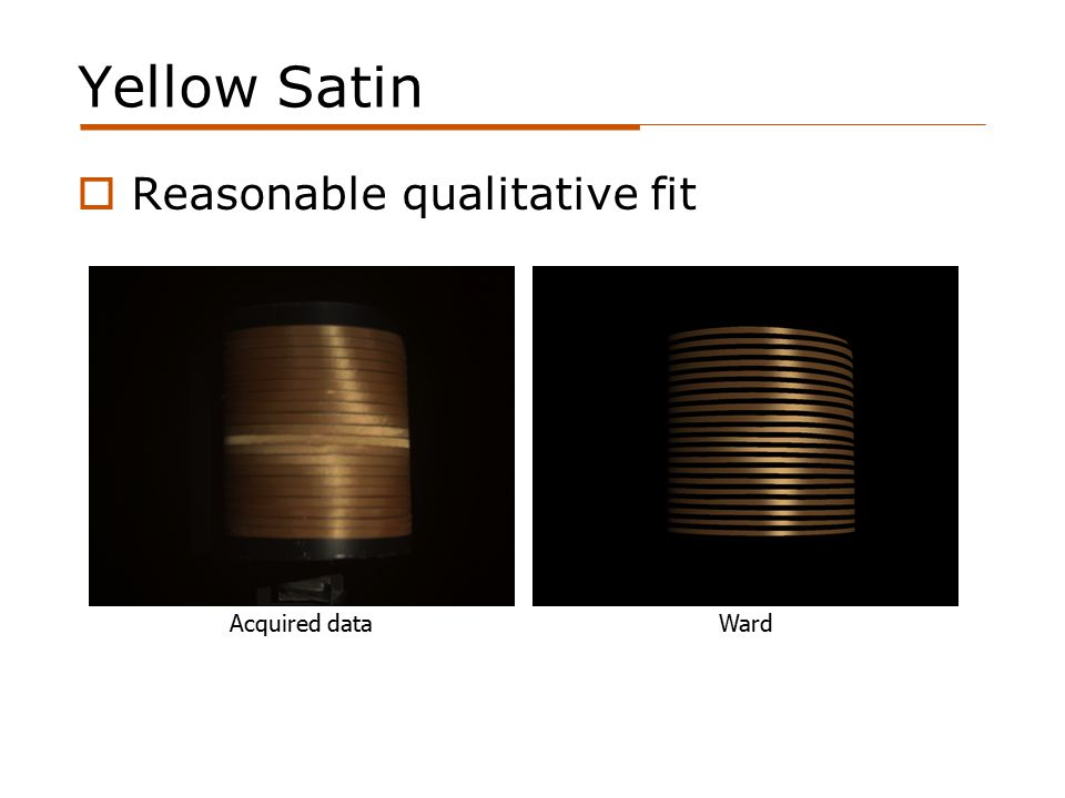 Yellow Satin  Reasonable qualitative fit Acquired dataWard