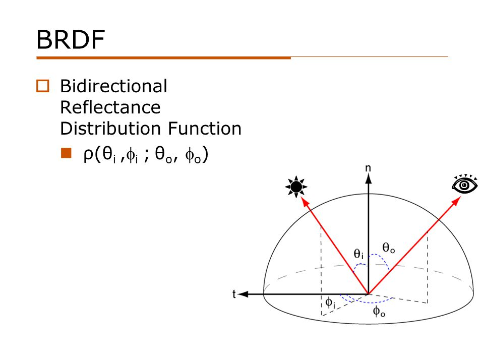 BRDF  Bidirectional Reflectance Distribution Function ρ(θ i, i ; θ o,  o )