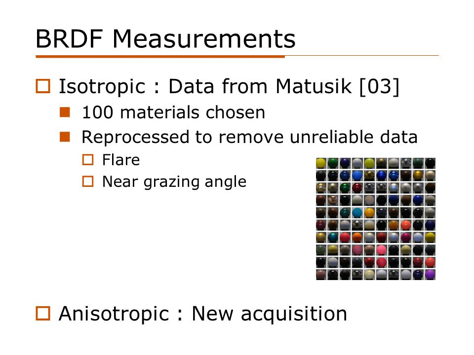 BRDF Measurements  Isotropic : Data from Matusik [03] 100 materials chosen Reprocessed to remove unreliable data  Flare  Near grazing angle  Anisotropic : New acquisition