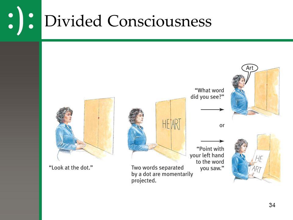 34 Divided Consciousness