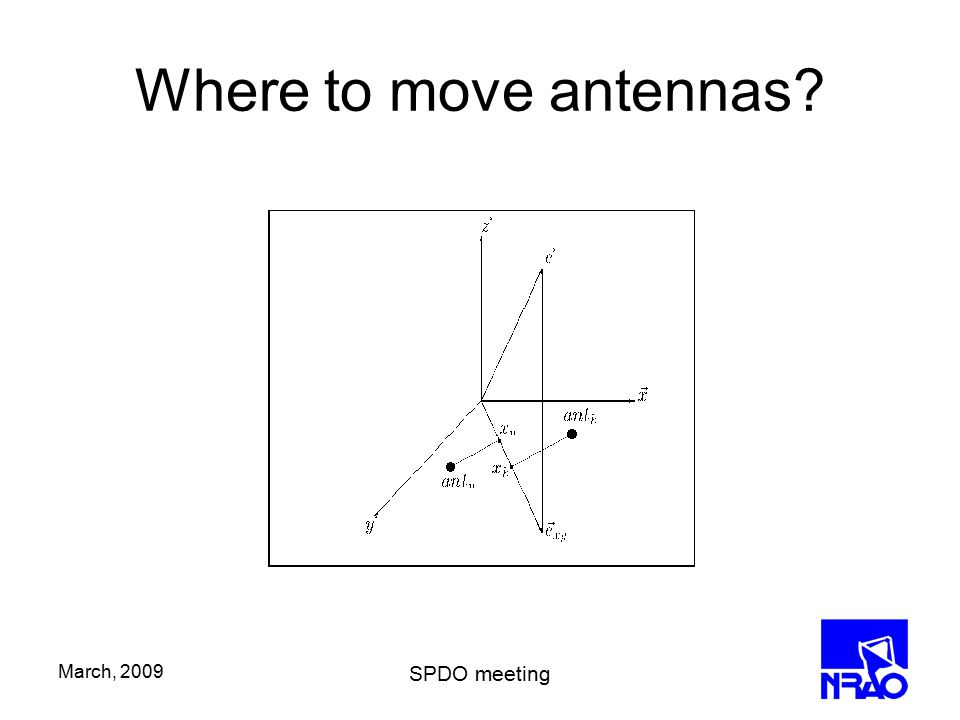 March, 2009 SPDO meeting Where to move antennas?