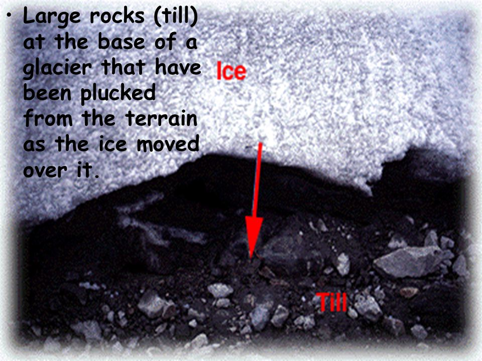 Large rocks (till) at the base of a glacier that have been plucked from the terrain as the ice moved over it.