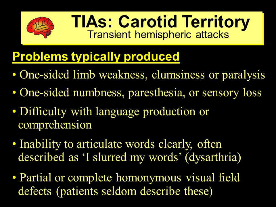 One-sided limb weakness, clumsiness or paralysis One-sided numbness, paresthesia, or sensory loss Difficulty with language production or comprehension Inability to articulate words clearly, often described as 'I slurred my words' (dysarthria) Partial or complete homonymous visual field defects (patients seldom describe these) Problems typically produced TIAs: Carotid Territory Transient hemispheric attacks TIAs: Carotid Territory Transient hemispheric attacks