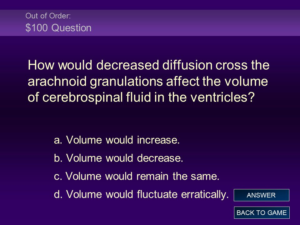 Disorder: $100 Answer Damage to the amygdaloid body would interfere with regulation of what division of the autonomic nervous system.