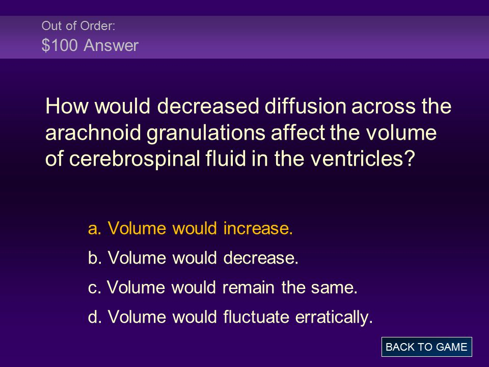 Disorder: $200 Question What are potential consequences of blockage of an interventricular foramen.