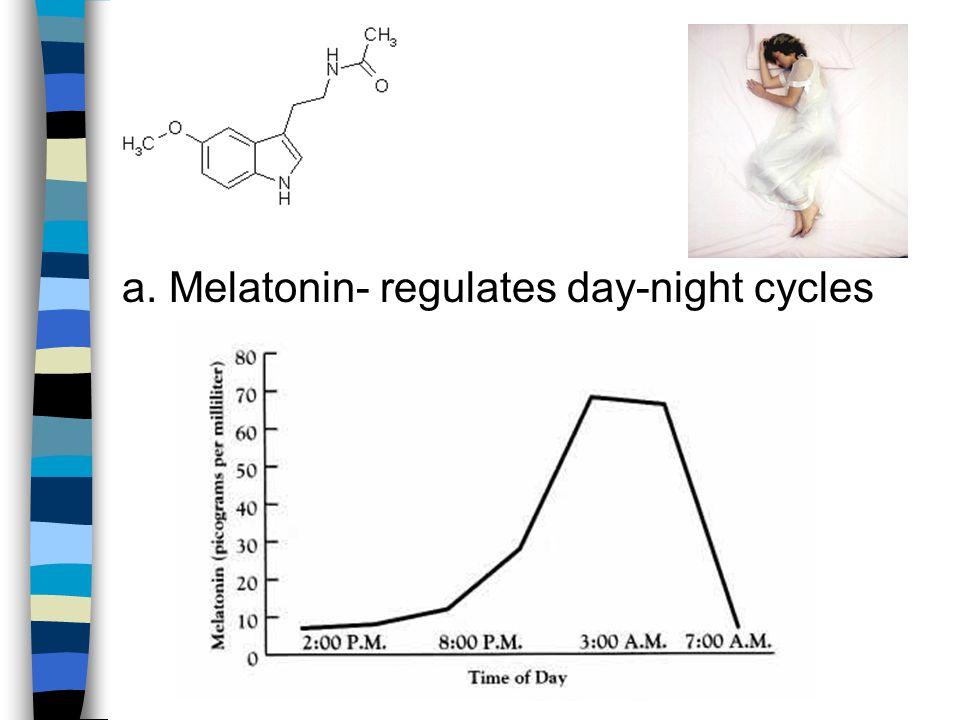 a. Melatonin- regulates day-night cycles
