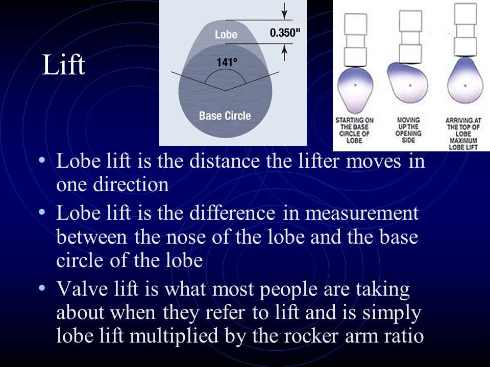 Lift Lobe lift is the distance the lifter moves in one direction Lobe lift is the difference in measurement between the nose of the lobe and the base