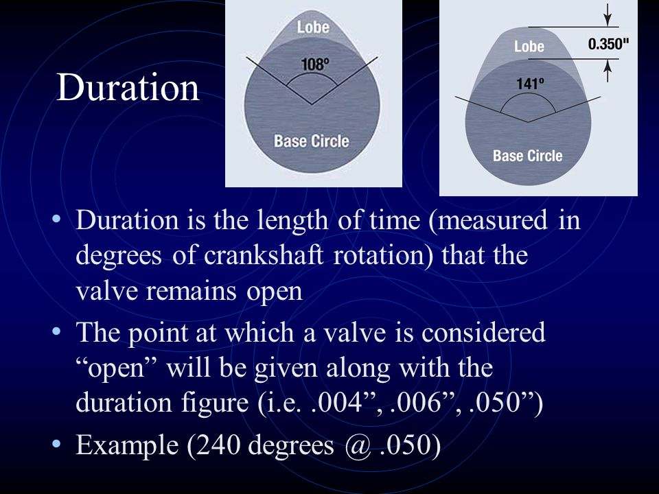 Duration Duration is the length of time (measured in degrees of crankshaft rotation) that the valve remains open The point at which a valve is conside