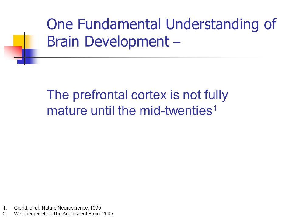 One Fundamental Understanding of Brain Development – 1.Giedd, et al. Nature Neuroscience, 1999 2.Weinberger, et al. The Adolescent Brain, 2005 The pre