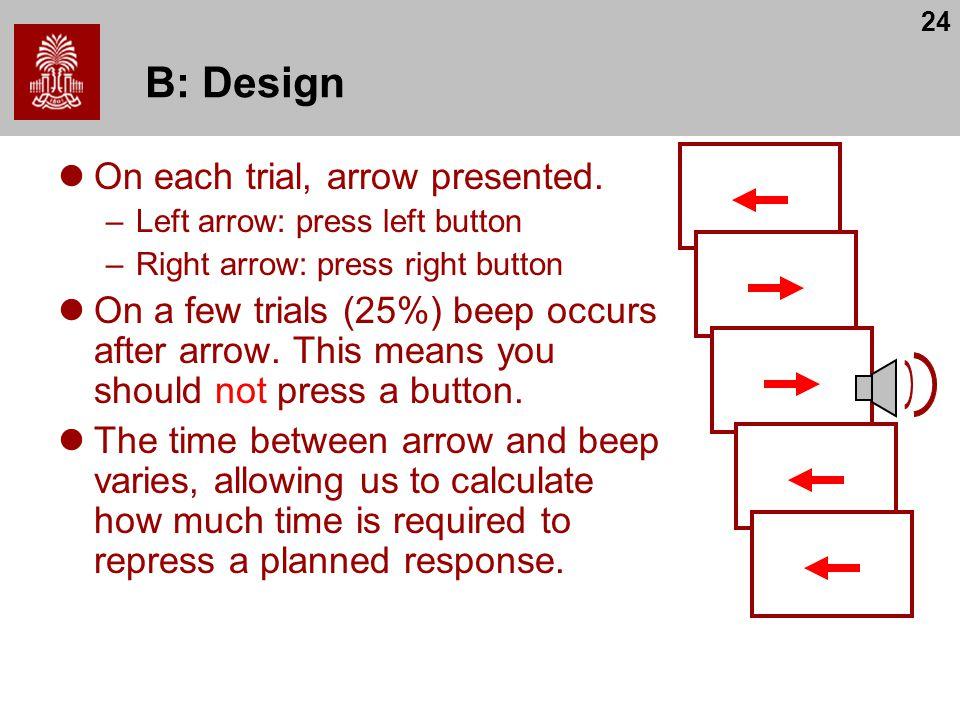 24 B: Design On each trial, arrow presented.