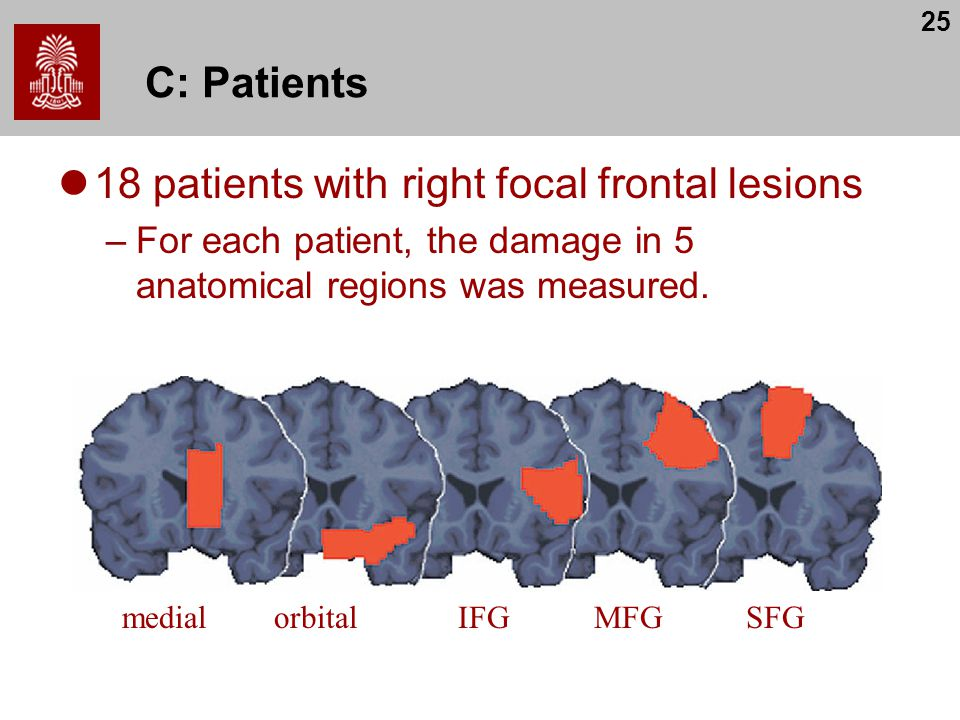 25 C: Patients 18 patients with right focal frontal lesions –For each patient, the damage in 5 anatomical regions was measured.