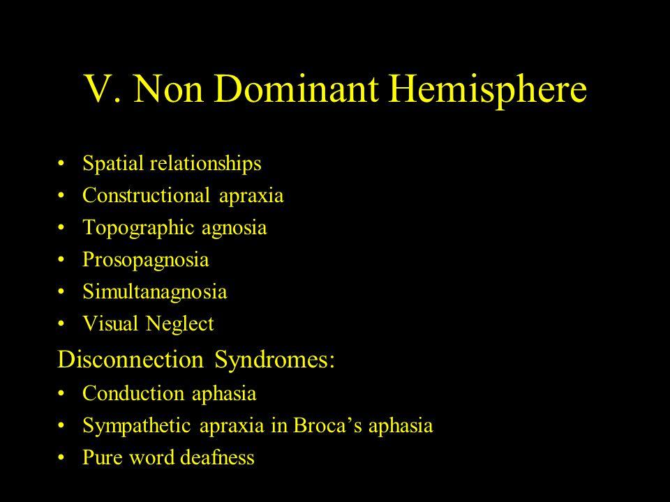 V. Non Dominant Hemisphere Spatial relationships Constructional apraxia Topographic agnosia Prosopagnosia Simultanagnosia Visual Neglect Disconnection