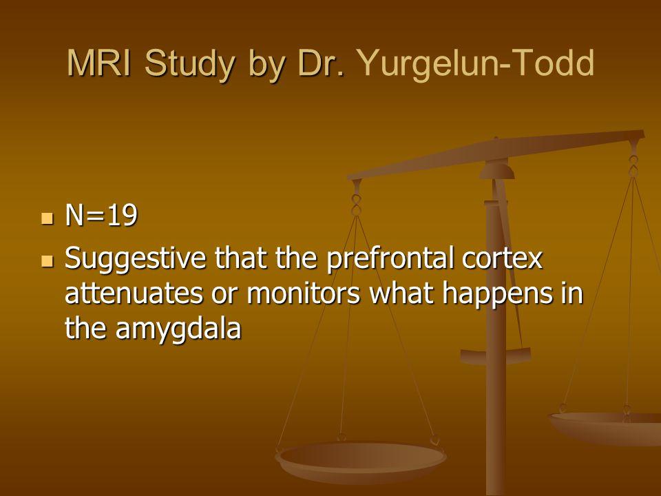 MRI Study by Dr. MRI Study by Dr.