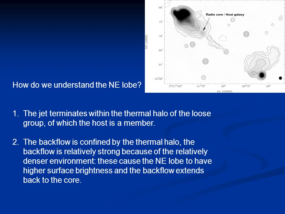 How do we understand the NE lobe? 1.The jet terminates within the thermal halo of the loose group, of which the host is a member. 2.The backflow is co