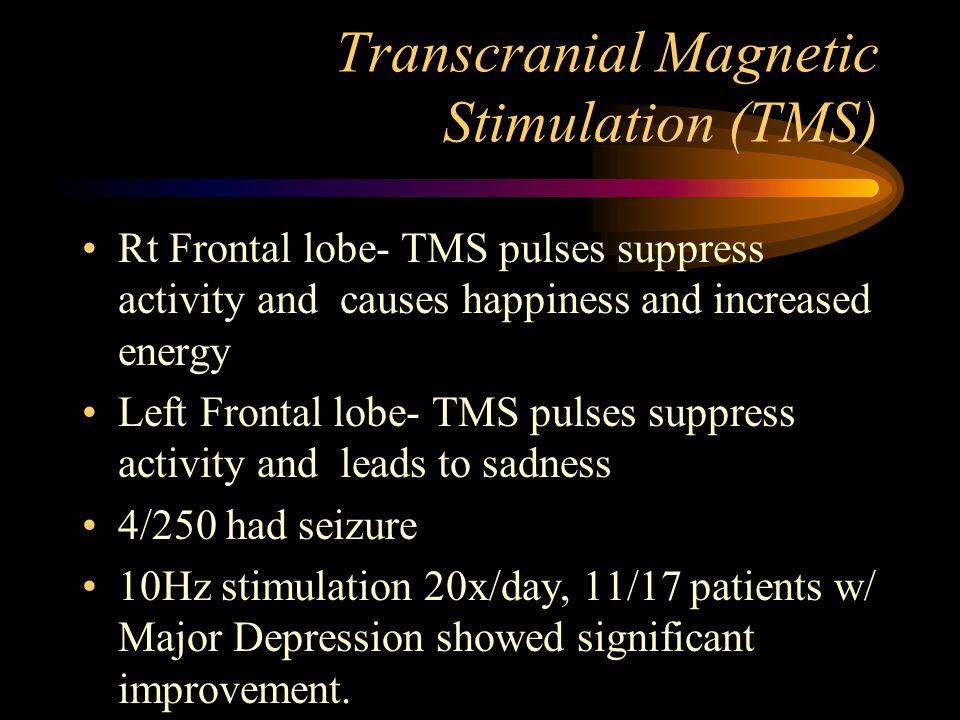 Adverse Effects Mortality rate:.002% per treatment session,.01% per patient. Sore Muscles Head ache Short term confusion/ delirium Memory