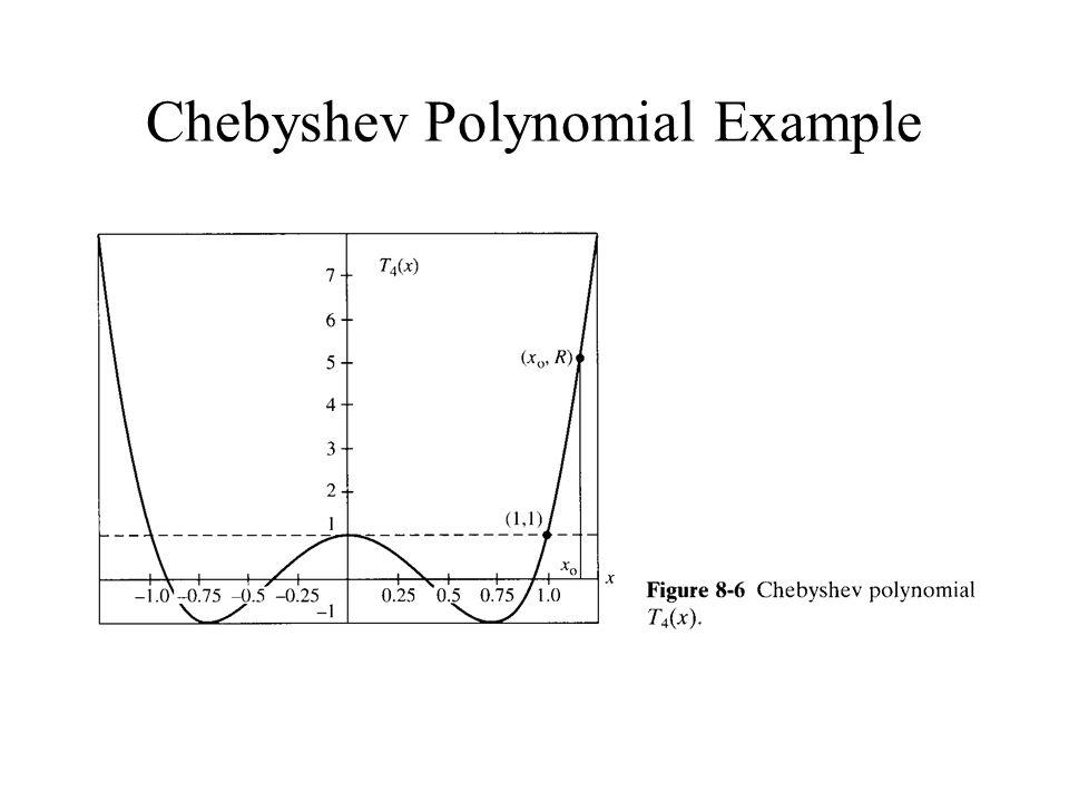 Chebyshev Polynomial Example