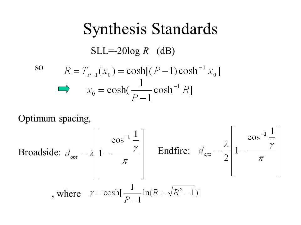 Synthesis Standards SLL=-20log R (dB) so Optimum spacing, Broadside: Endfire:, where