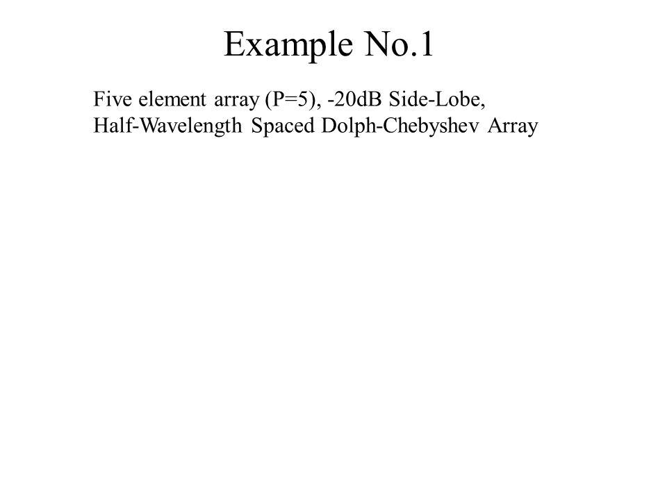 Example No.1 Five element array (P=5), -20dB Side-Lobe, Half-Wavelength Spaced Dolph-Chebyshev Array