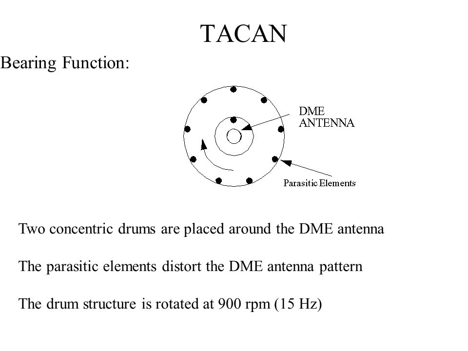 TACAN Bearing Function: Two concentric drums are placed around the DME antenna The parasitic elements distort the DME antenna pattern The drum structu