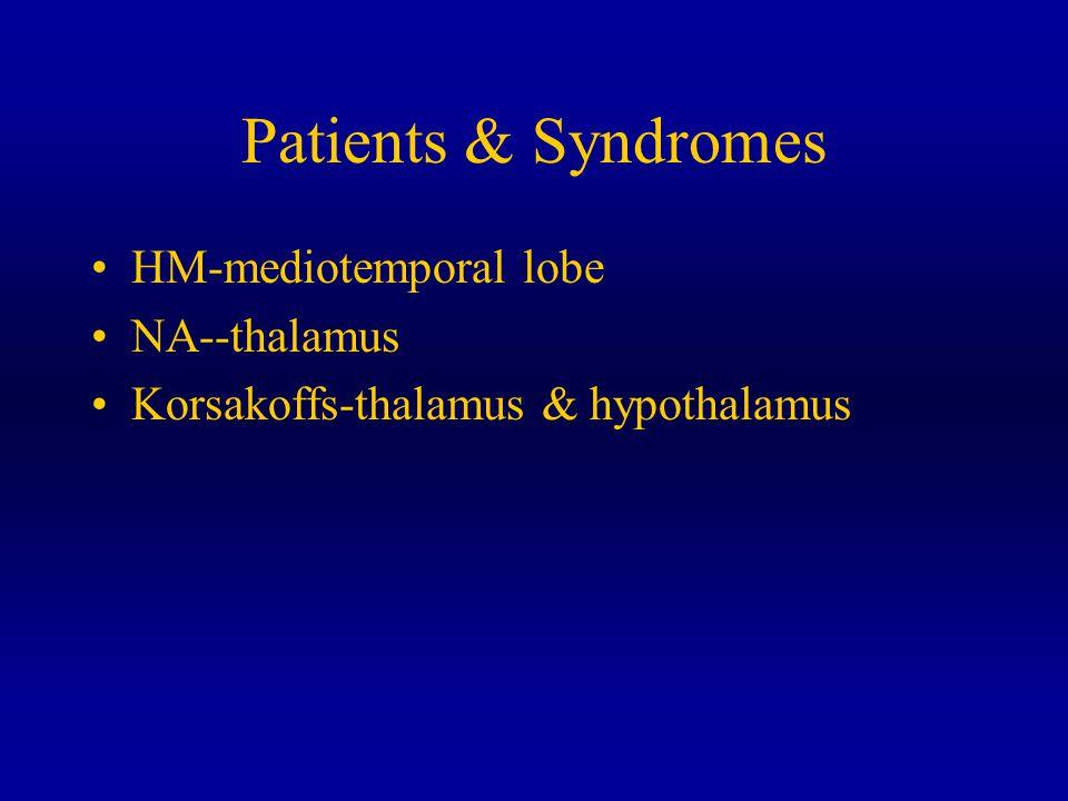 Patients & Syndromes HM-mediotemporal lobe NA--thalamus Korsakoffs-thalamus & hypothalamus